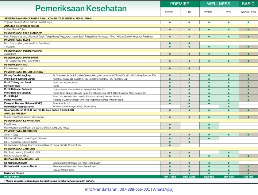 Paket Medical Check Up RS Mahkota Malaka